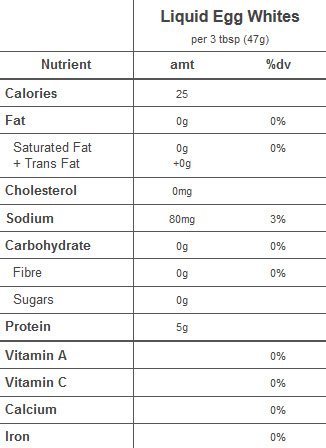 Nutritional_Chart_2